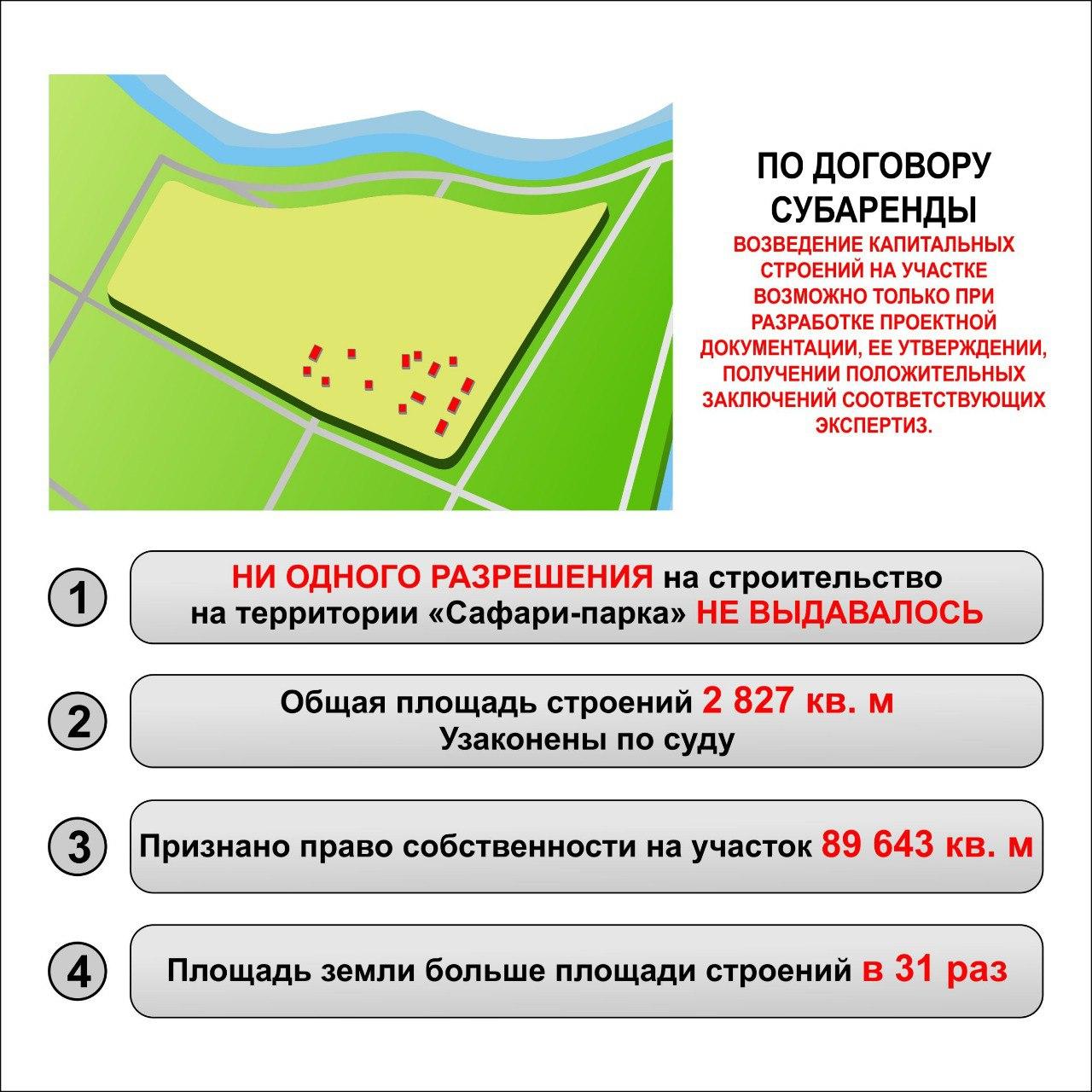 какую площадь суши занимает россия как увеличить скорость на мтс модеме