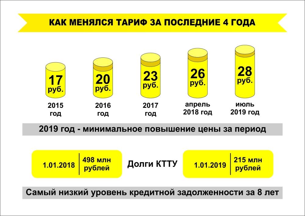 https://krd.ru/files/news/2019/proezd_2019_1.jpg