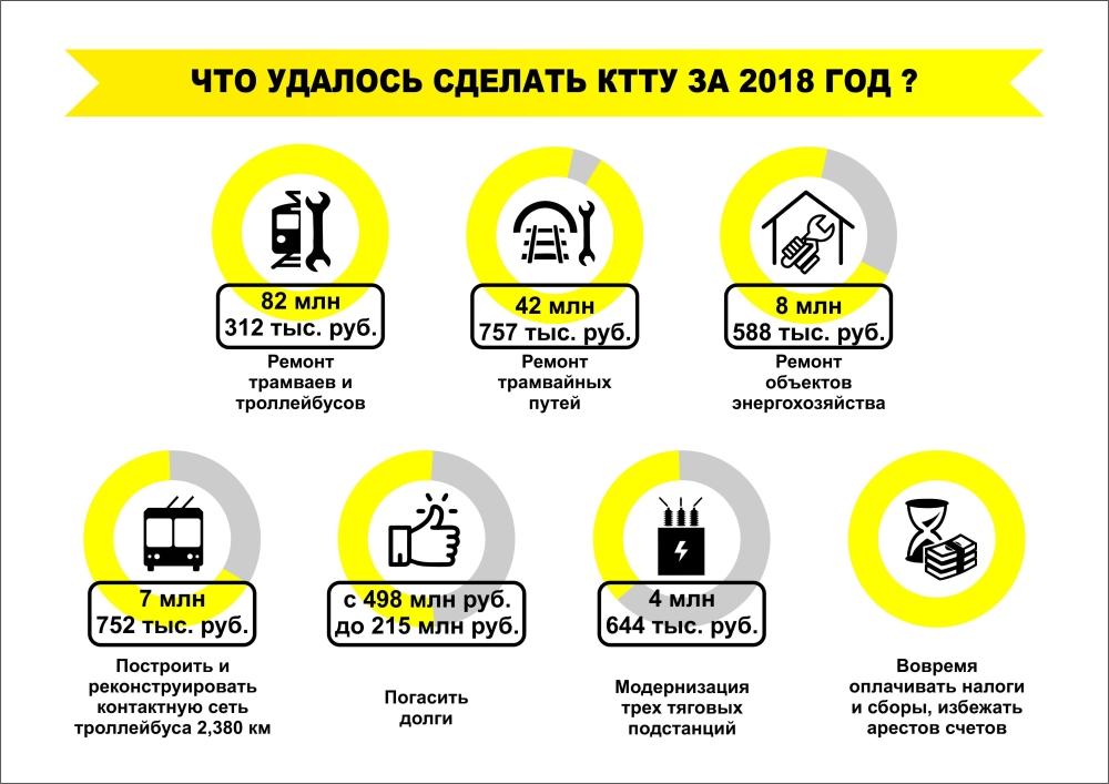 https://krd.ru/files/news/2019/proezd_2019_3.jpg