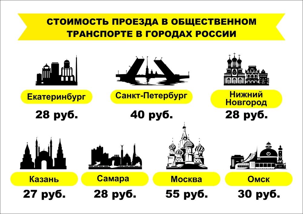 https://krd.ru/files/news/2019/proezd_2019_5.jpg
