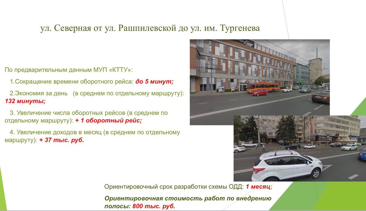 https://krd.ru/files/news/2019/vydelennye_polosy/severnaya.jpg