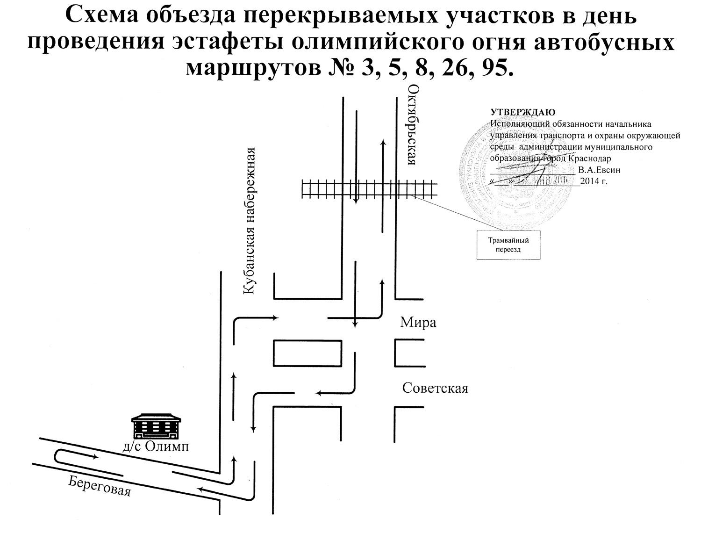 схема двиэения олимпийского огня по краснодару